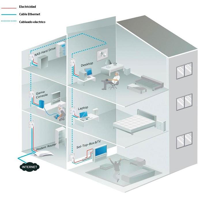 TP-Link Nano TL-PA2010PKIT - Extensor de red por línea eléctrica (200Mbps Ethernet) - con enchufe
