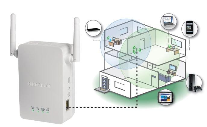 Netgear WN3000RP - Extensor de red WiFi (300 MB)