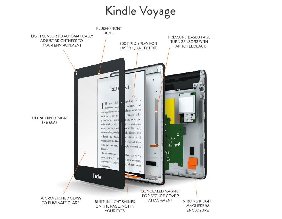 Kindle Voyage, el nuevo eReader de Amazon disponible en amazon.com
