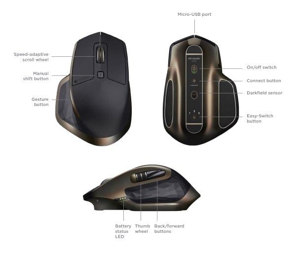 Logitech MX Master botones y funciones