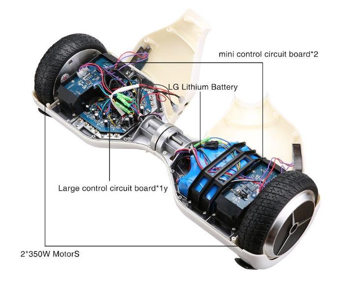 Hoverboard: guía de compra de tu monopatín scooter eléctrico