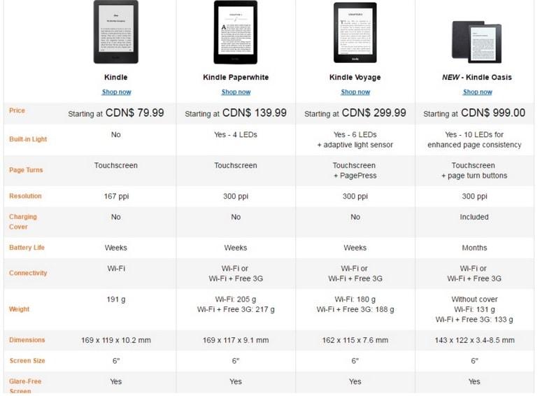 Kindle Oasis eReader Amazon carcateristicas
