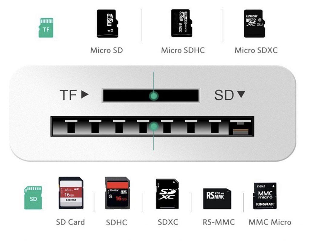 UGREEN USB C Lector de Tarjeta SD TF, USB Tipo C OTG Adaptador Tarjeta de Memoria para Macbook Pro