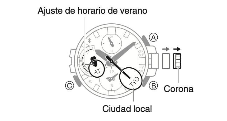 Cómo cambiar la hora en un Casio G-Shock analógico con corona