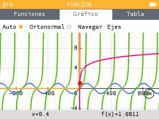 NumWorks Calculadora Gráfica: representación de funciones