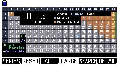 Casio FX-CG50 - Calculadora gráfica: tabla periódica