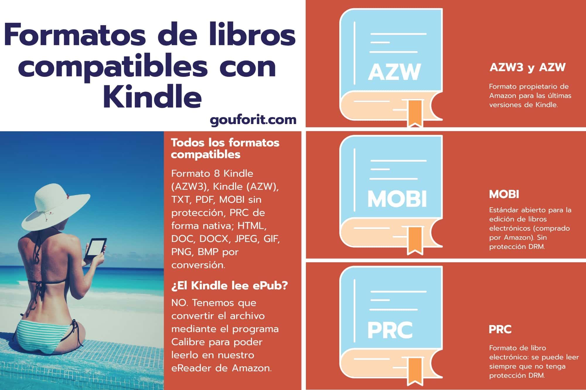 ¿Qué formatos de libro lee el Kindle? ¿Podemos leer ebooks en formato EPUB o PDF? ¿Se pueden convertir?