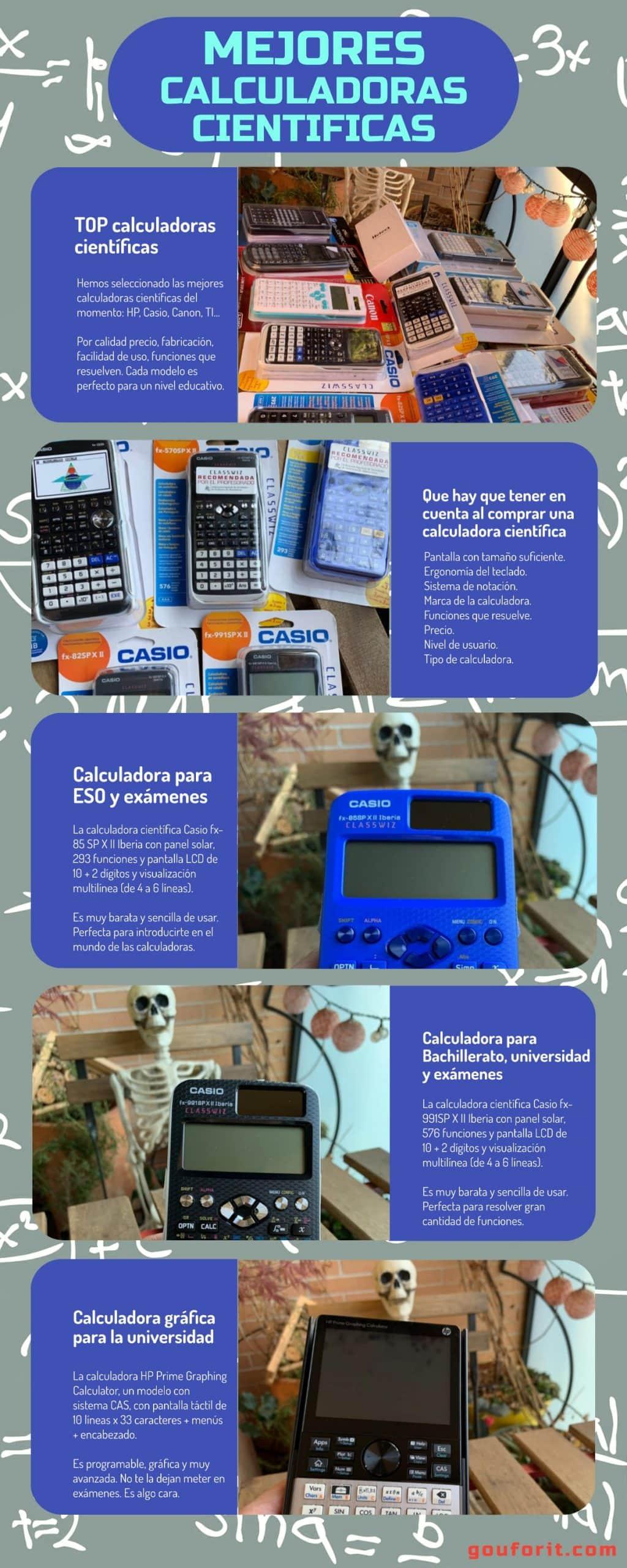 infografia mejores calculadoras cientificas