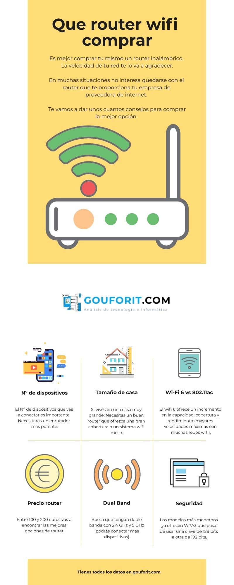 ¿Qué debemos buscar en un buen rúter inalámbrico? Que router comprar (infografia)