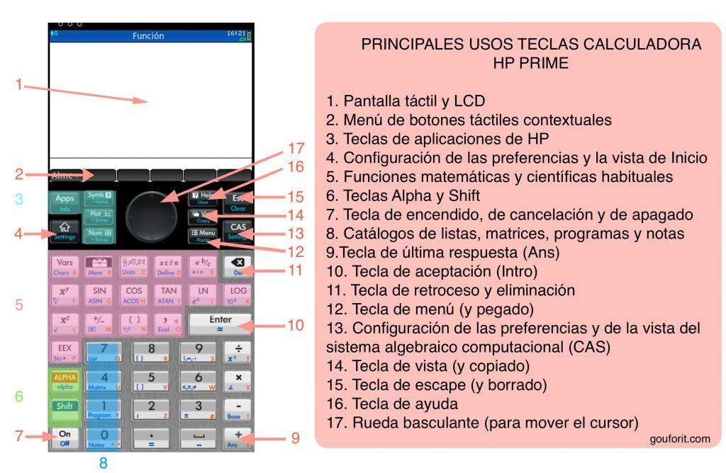 funciones teclas calculadora hp prime