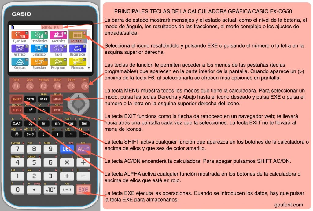 Casio FX-CG50 - Calculadora gráfica: funciones