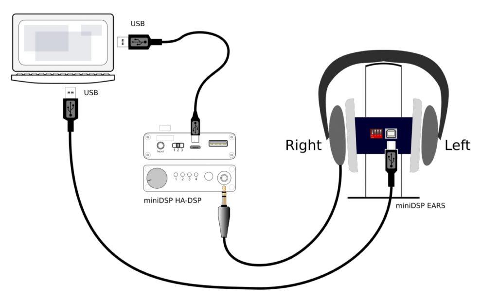 REW (Room EQ Wizard) y miniDSP EARS: configuracion