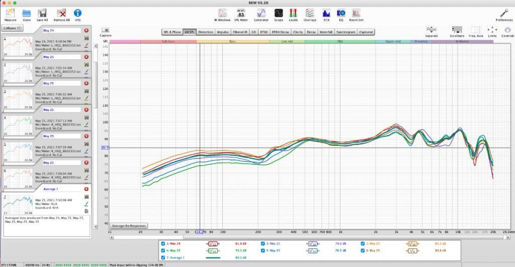 miniDSP EARS y programa rew:  midiendo la respuesta de los auriculares Sony MDR-7506