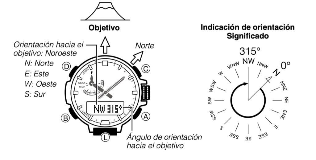 Brujula Casio Pro Trek PRW-50