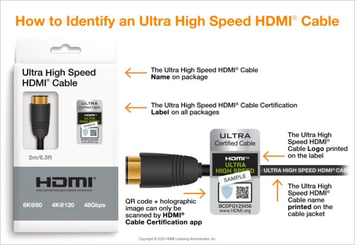 HDMI certificacion